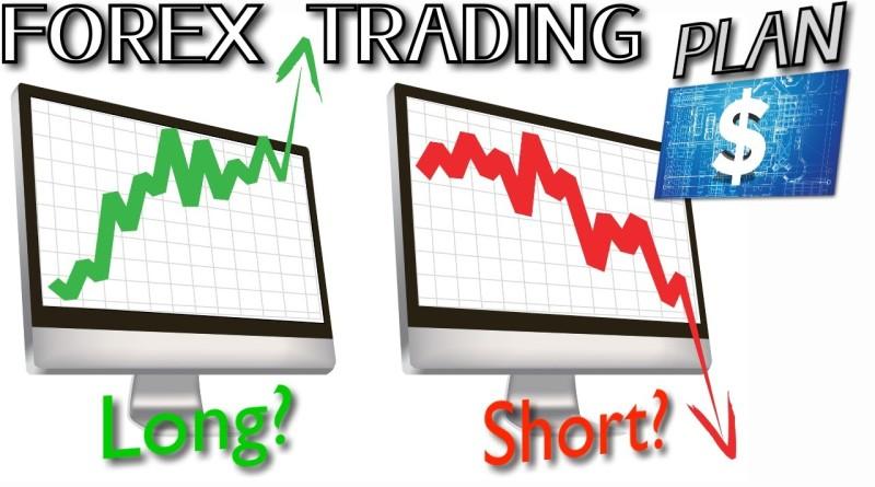 cara membaca trend dan validasi trading plan