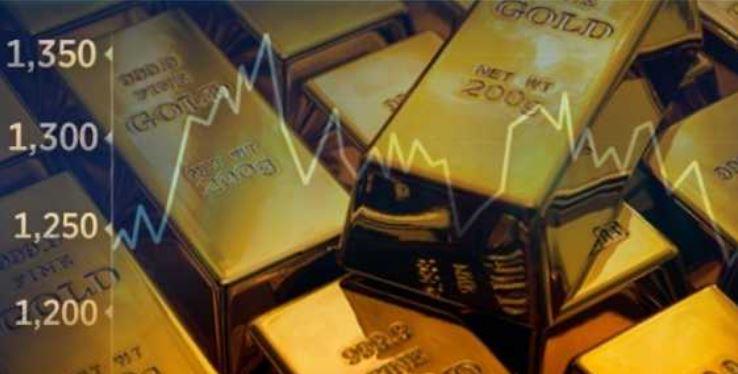strategi trading gold